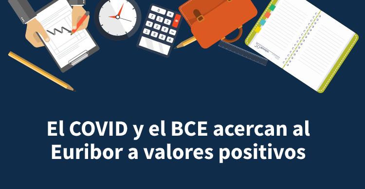 El COVID y el BCE acercan al Euribor a valores positivos